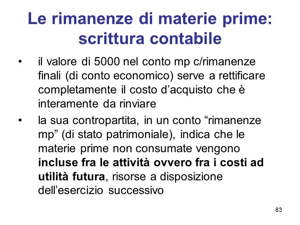 83 Le rimanenze di materie prime: scrittura contabile il valore di 5000 nel conto mp c/rimanenze finali (di conto economico) serve a rettificare compl