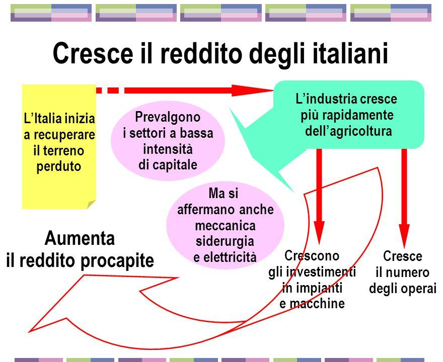 Cresce il reddito degli italiani LItalia inizia a recuperare il terreno perduto Lindustria cresce più rapidamente dellagricoltura Cresce il numero deg