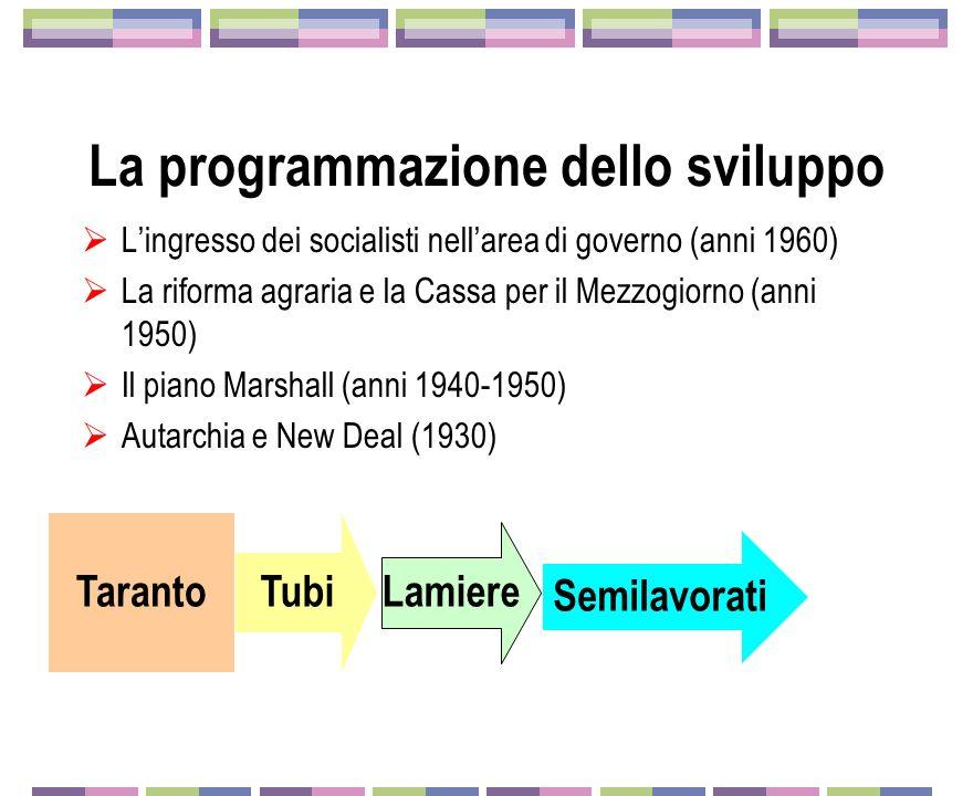 La programmazione dello sviluppo Lingresso dei socialisti nellarea di governo (anni 1960) La riforma agraria e la Cassa per il Mezzogiorno (anni 1950)