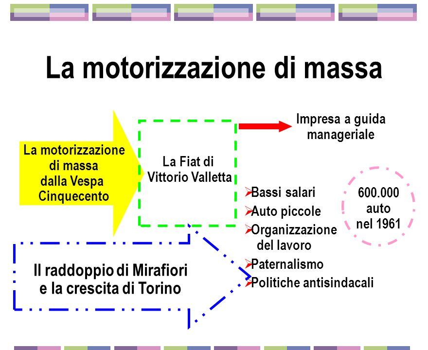 La motorizzazione di massa La motorizzazione di massa dalla Vespa Cinquecento La Fiat di Vittorio Valletta Impresa a guida manageriale 600.000 auto ne