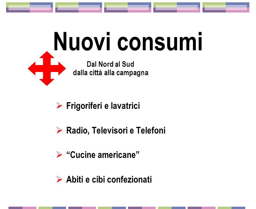 Nuovi consumi Frigoriferi e lavatrici Radio, Televisori e Telefoni Cucine americane Abiti e cibi confezionati Dal Nord al Sud dalla città alla campagn