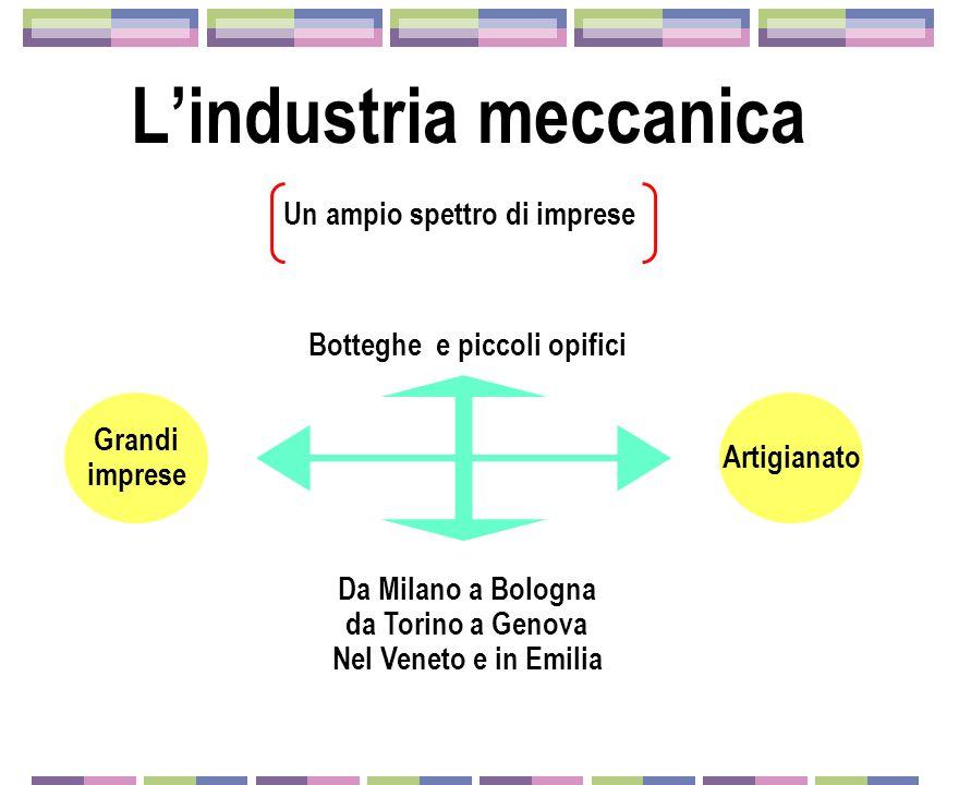 Lindustria meccanica Un ampio spettro di imprese Grandi imprese Artigianato Botteghe e piccoli opifici Da Milano a Bologna da Torino a Genova Nel Vene