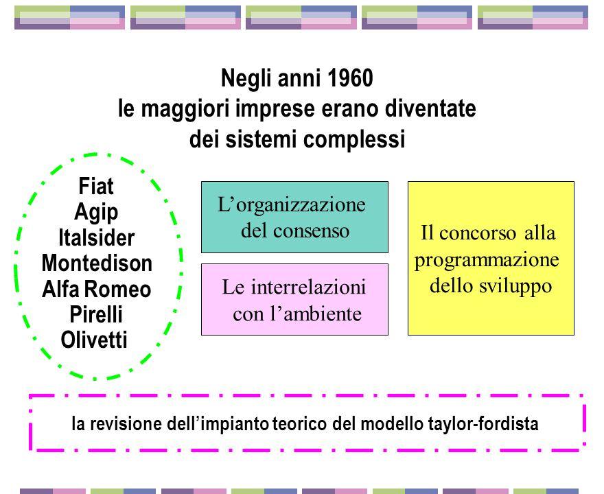Negli anni 1960 le maggiori imprese erano diventate dei sistemi complessi Lorganizzazione del consenso Le interrelazioni con lambiente Il concorso all
