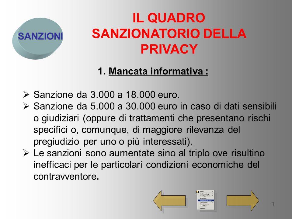 1 SANZIONI 1.Mancata informativa : Sanzione da 3.000 a 18.000 euro.