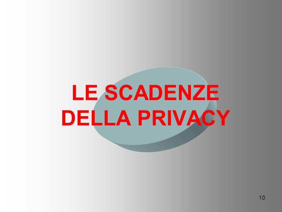 10 LE SCADENZE DELLA PRIVACY