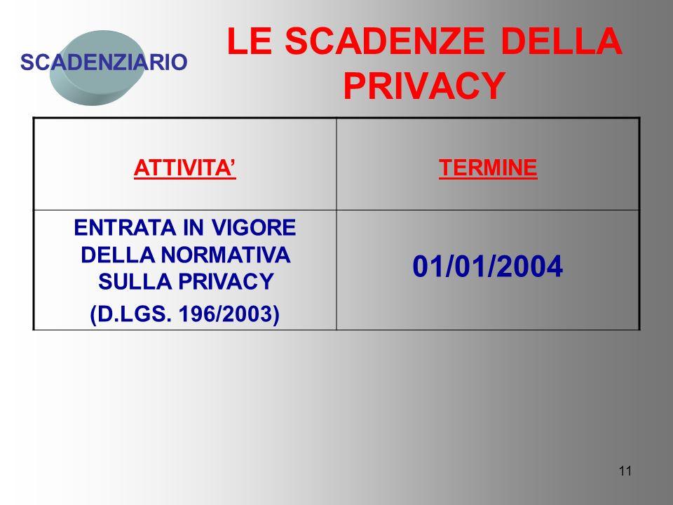 11 ATTIVITATERMINE ENTRATA IN VIGORE DELLA NORMATIVA SULLA PRIVACY (D.LGS.