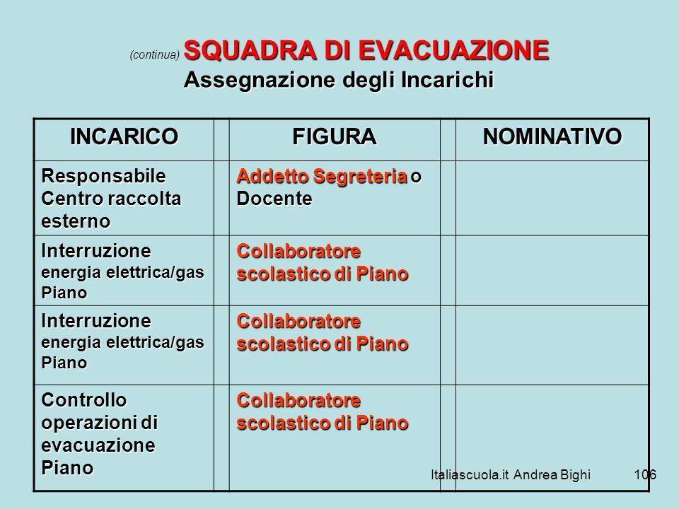 Italiascuola.it Andrea Bighi106 SQUADRA DI EVACUAZIONE Assegnazione degli Incarichi (continua) SQUADRA DI EVACUAZIONE Assegnazione degli Incarichi INC