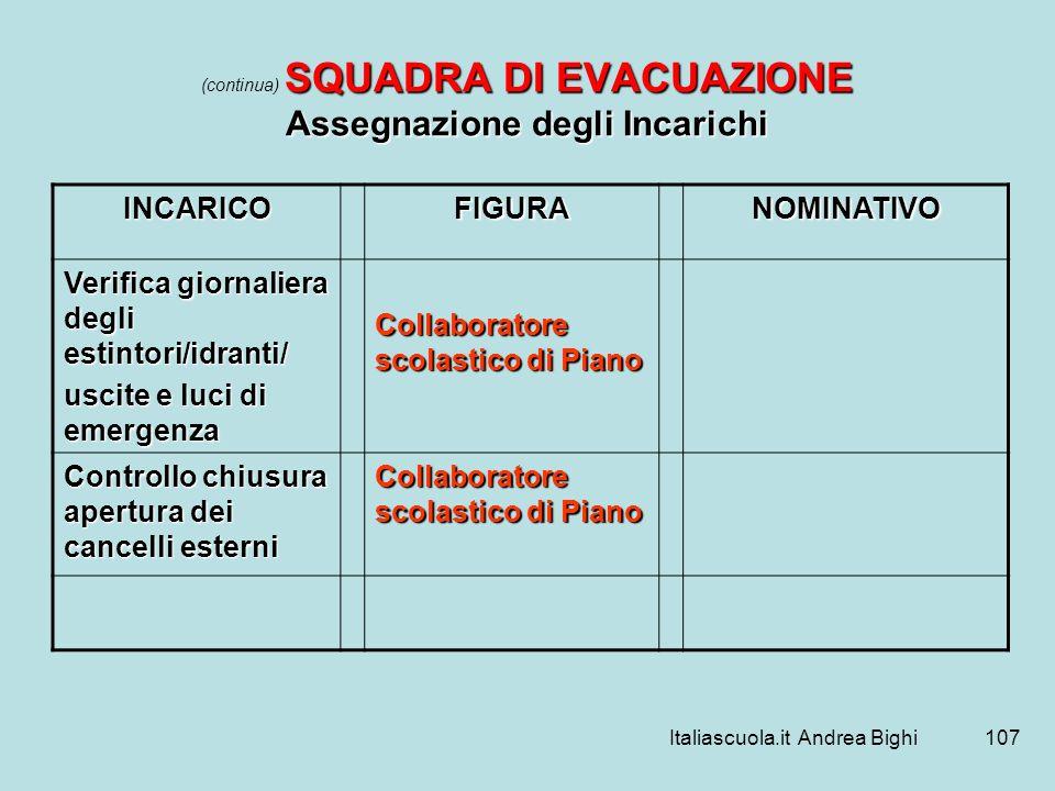 Italiascuola.it Andrea Bighi107 SQUADRA DI EVACUAZIONE Assegnazione degli Incarichi (continua) SQUADRA DI EVACUAZIONE Assegnazione degli Incarichi INC