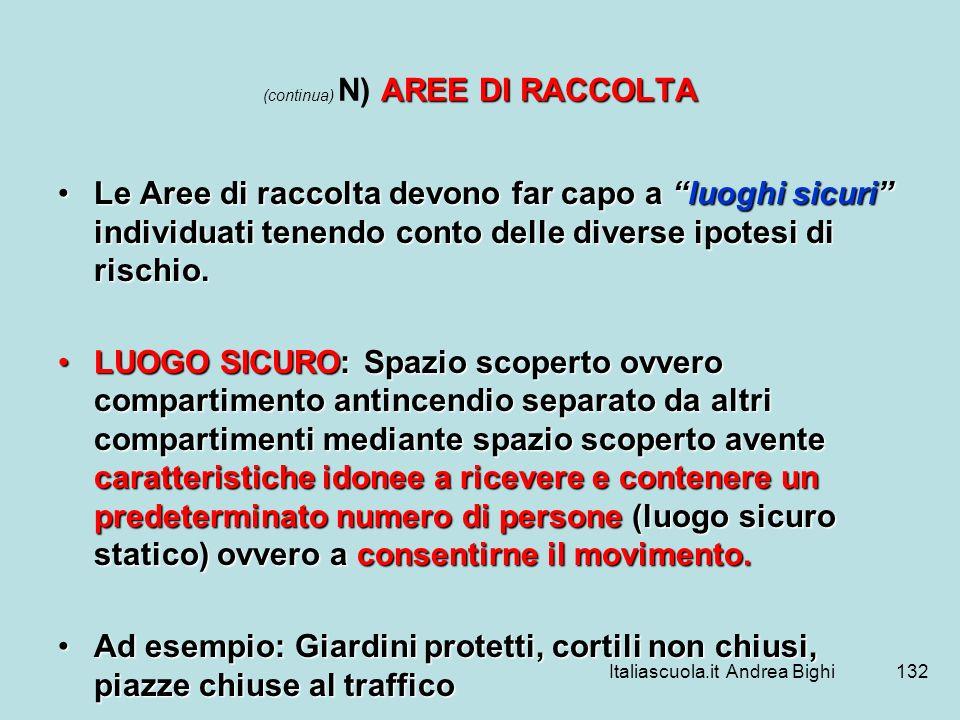 Italiascuola.it Andrea Bighi132 AREE DI RACCOLTA (continua) N) AREE DI RACCOLTA Le Aree di raccolta devono far capo a luoghi sicuri individuati tenend