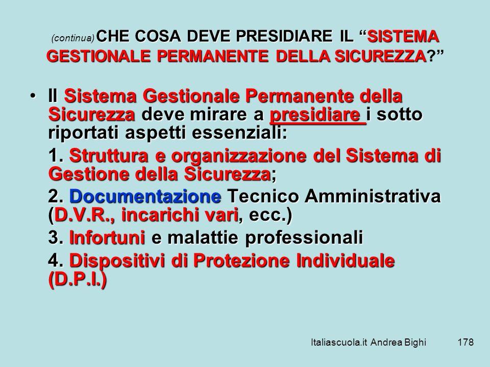 Italiascuola.it Andrea Bighi178 CHE COSA DEVE PRESIDIARE IL SISTEMA GESTIONALE PERMANENTE DELLA SICUREZZA (continua) CHE COSA DEVE PRESIDIARE IL SISTE