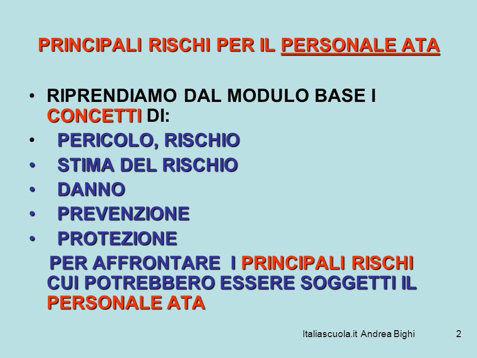 Italiascuola.it Andrea Bighi2 PRINCIPALI RISCHI PER IL PERSONALE ATA CONCETTIRIPRENDIAMO DAL MODULO BASE I CONCETTI DI: PERICOLO,RISCHIO PERICOLO, RIS
