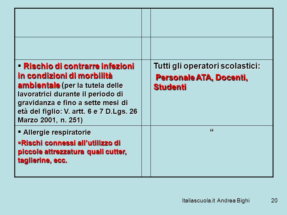 Italiascuola.it Andrea Bighi20 Rischio di contrarre infezioni in condizioni di morbilità ambientale ( per la tutela delle lavoratrici durante il perio