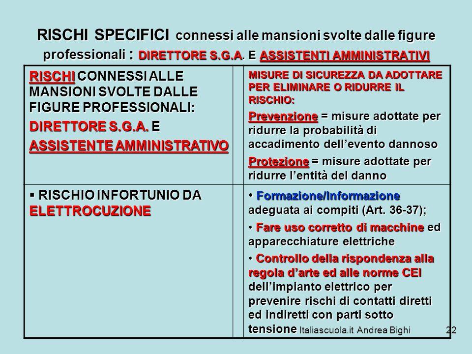 Italiascuola.it Andrea Bighi22 RISCHI SPECIFICI connessi alle mansioni svolte dalle figure professionali : DIRETTORE S.G.A. E ASSISTENTI AMMINISTRATIV