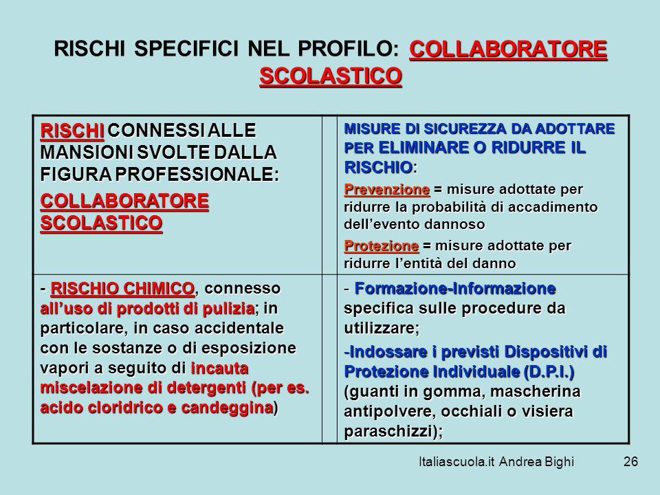 Italiascuola.it Andrea Bighi26 COLLABORATORE SCOLASTICO RISCHI SPECIFICI NEL PROFILO: COLLABORATORE SCOLASTICO RISCHI CONNESSI ALLE MANSIONI SVOLTE DA