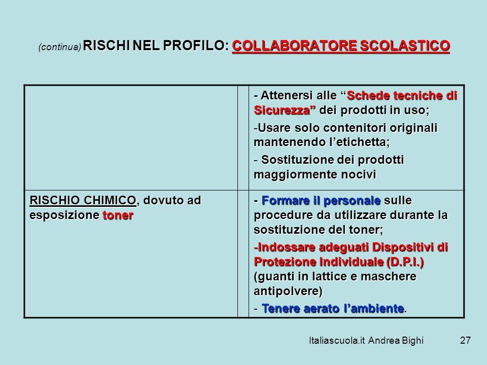 Italiascuola.it Andrea Bighi27 RISCHI NEL PROFILO: COLLABORATORE SCOLASTICO (continua) RISCHI NEL PROFILO: COLLABORATORE SCOLASTICO - Attenersi alle S