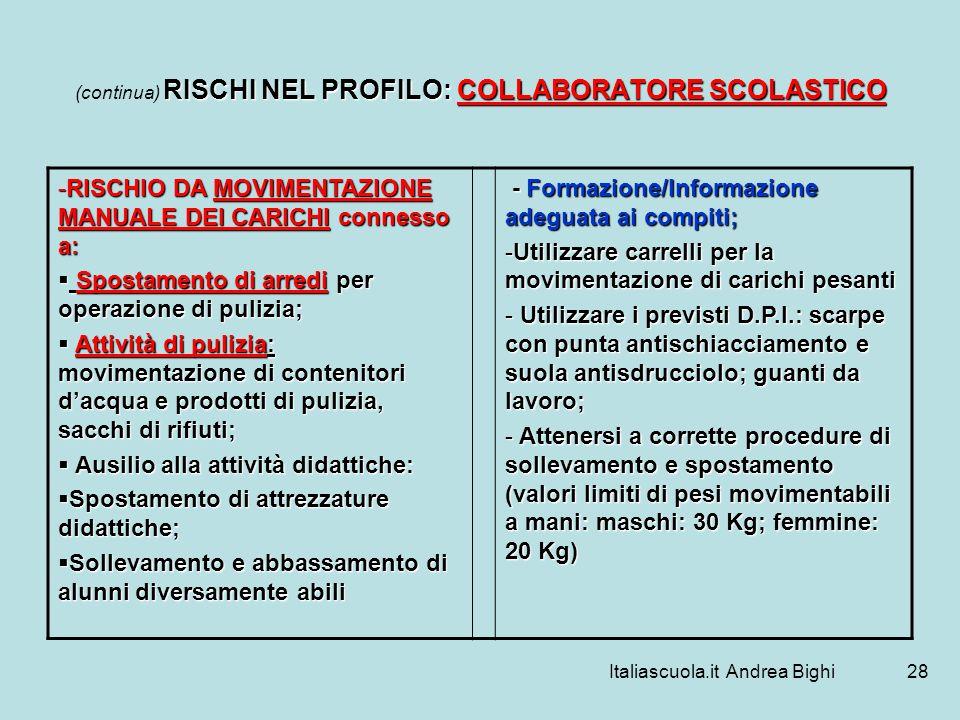 Italiascuola.it Andrea Bighi28 RISCHI NEL PROFILO: COLLABORATORE SCOLASTICO (continua) RISCHI NEL PROFILO: COLLABORATORE SCOLASTICO -RISCHIO DA MOVIME