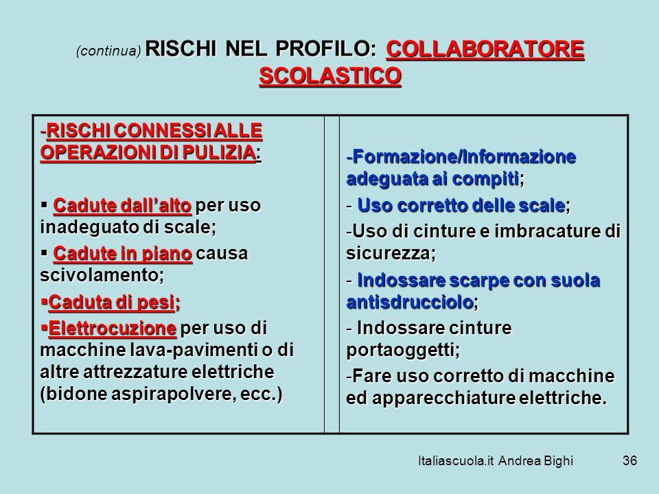 Italiascuola.it Andrea Bighi36 RISCHI NEL PROFILO: COLLABORATORE SCOLASTICO (continua) RISCHI NEL PROFILO: COLLABORATORE SCOLASTICO -RISCHI CONNESSI A