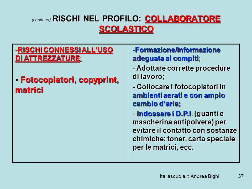 Italiascuola.it Andrea Bighi37 RISCHI NEL PROFILO: COLLABORATORE SCOLASTICO (continua ) RISCHI NEL PROFILO: COLLABORATORE SCOLASTICO -RISCHI CONNESSI