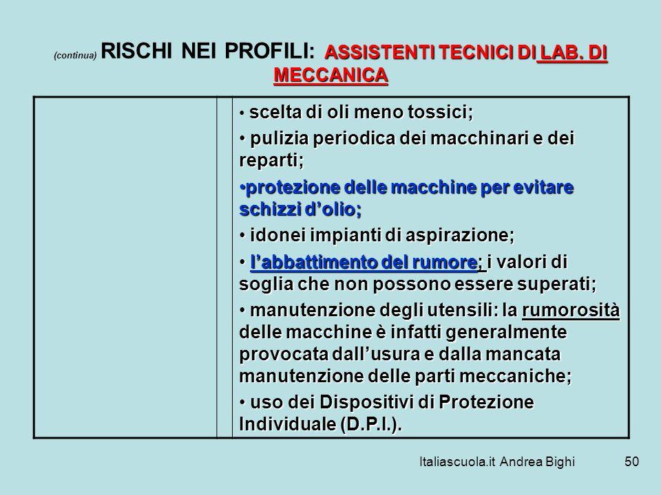 Italiascuola.it Andrea Bighi50 ASSISTENTI TECNICI DI LAB. DI MECCANICA (continua) RISCHI NEI PROFILI: ASSISTENTI TECNICI DI LAB. DI MECCANICA scelta d