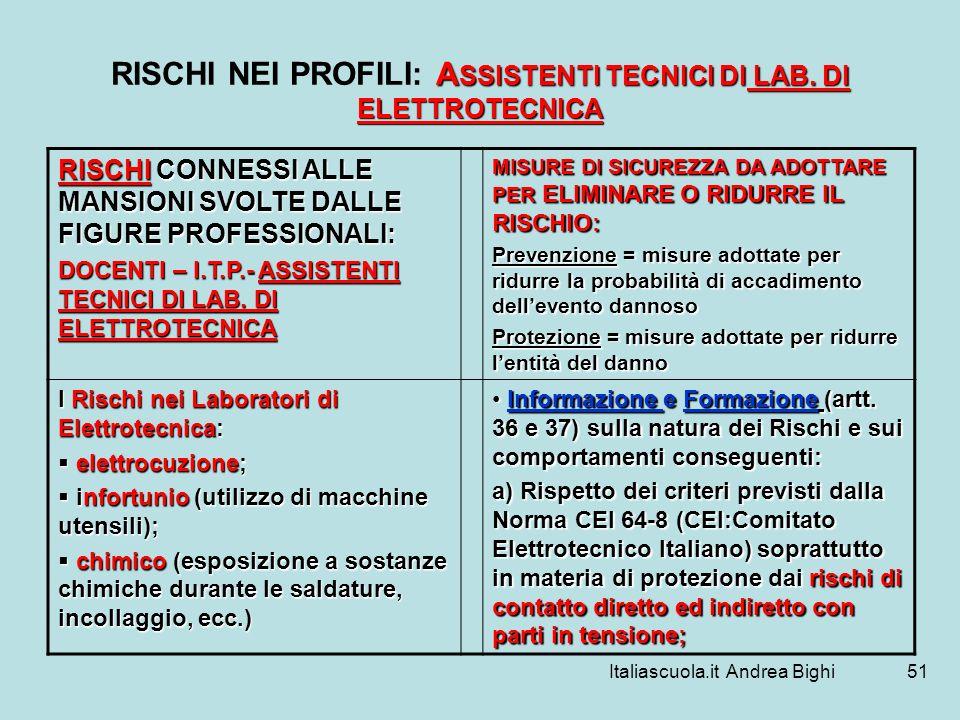 Italiascuola.it Andrea Bighi51 A SSISTENTI TECNICI DI LAB. DI ELETTROTECNICA RISCHI NEI PROFILI: A SSISTENTI TECNICI DI LAB. DI ELETTROTECNICA RISCHI