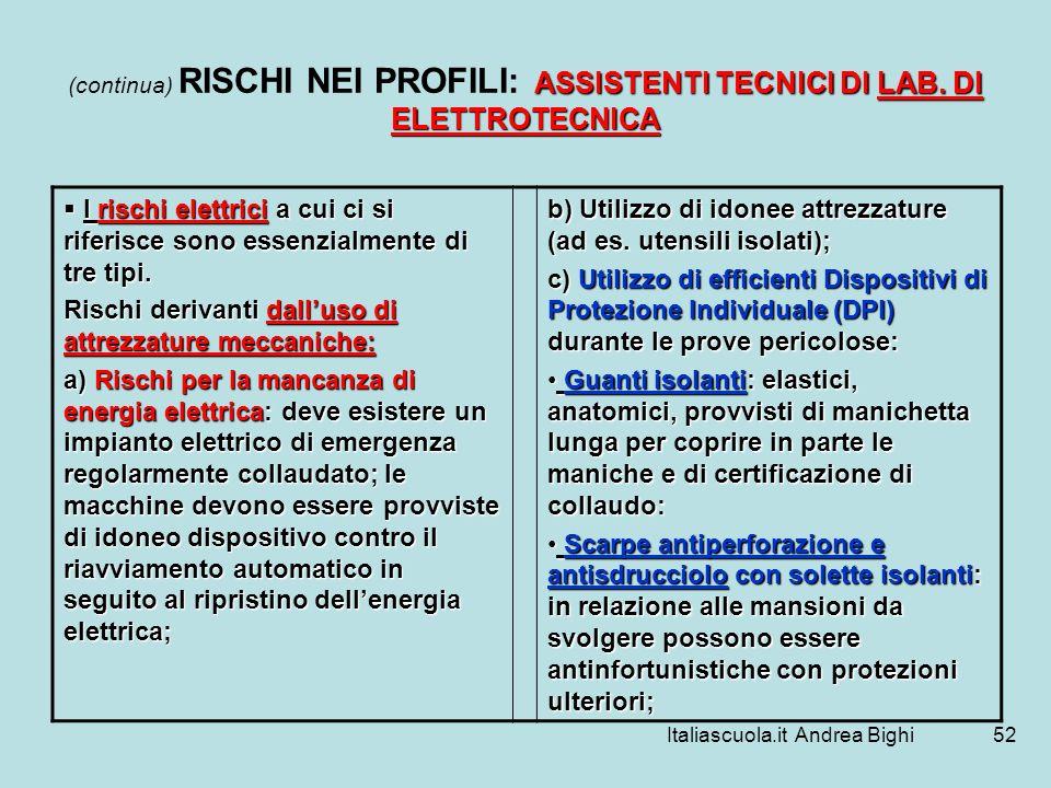 Italiascuola.it Andrea Bighi52 ASSISTENTI TECNICI DI LAB. DI ELETTROTECNICA (continua) RISCHI NEI PROFILI: ASSISTENTI TECNICI DI LAB. DI ELETTROTECNIC