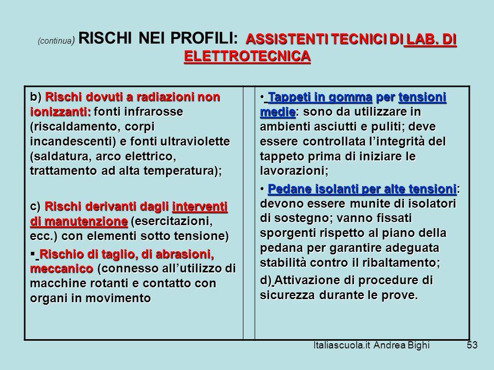 Italiascuola.it Andrea Bighi53 ASSISTENTI TECNICI DI LAB. DI ELETTROTECNICA (continua ) RISCHI NEI PROFILI: ASSISTENTI TECNICI DI LAB. DI ELETTROTECNI