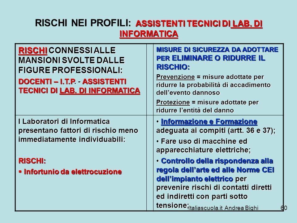 Italiascuola.it Andrea Bighi60 ASSISTENTI TECNICI DI LAB. DI INFORMATICA RISCHI NEI PROFILI: ASSISTENTI TECNICI DI LAB. DI INFORMATICA RISCHI CONNESSI