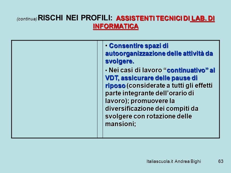 Italiascuola.it Andrea Bighi63 ASSISTENTI TECNICI DI LAB. DI INFORMATICA (continua) RISCHI NEI PROFILI: ASSISTENTI TECNICI DI LAB. DI INFORMATICA Cons