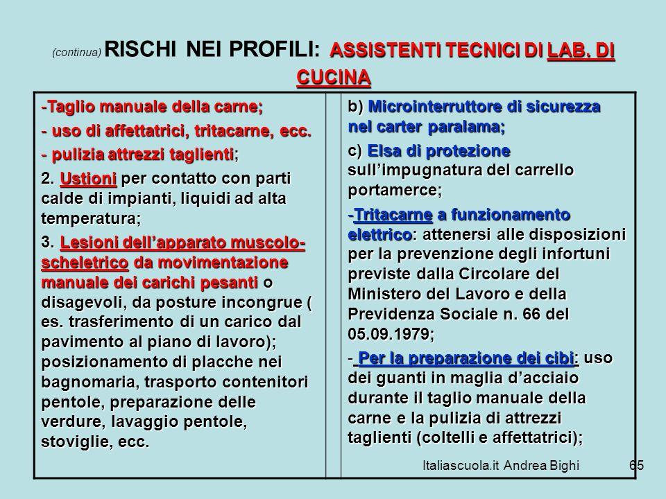 Italiascuola.it Andrea Bighi65 ASSISTENTI TECNICI DI LAB. DI CUCINA (continua) RISCHI NEI PROFILI: ASSISTENTI TECNICI DI LAB. DI CUCINA -Taglio manual