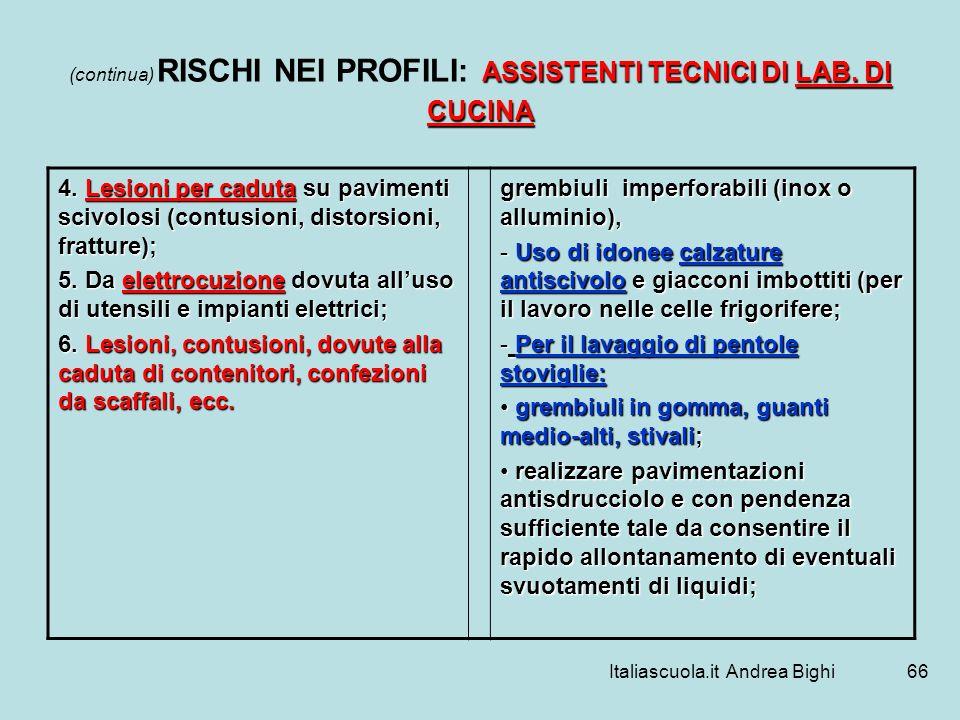 Italiascuola.it Andrea Bighi66 ASSISTENTI TECNICI DI LAB. DI CUCINA (continua) RISCHI NEI PROFILI: ASSISTENTI TECNICI DI LAB. DI CUCINA 4. Lesioni per
