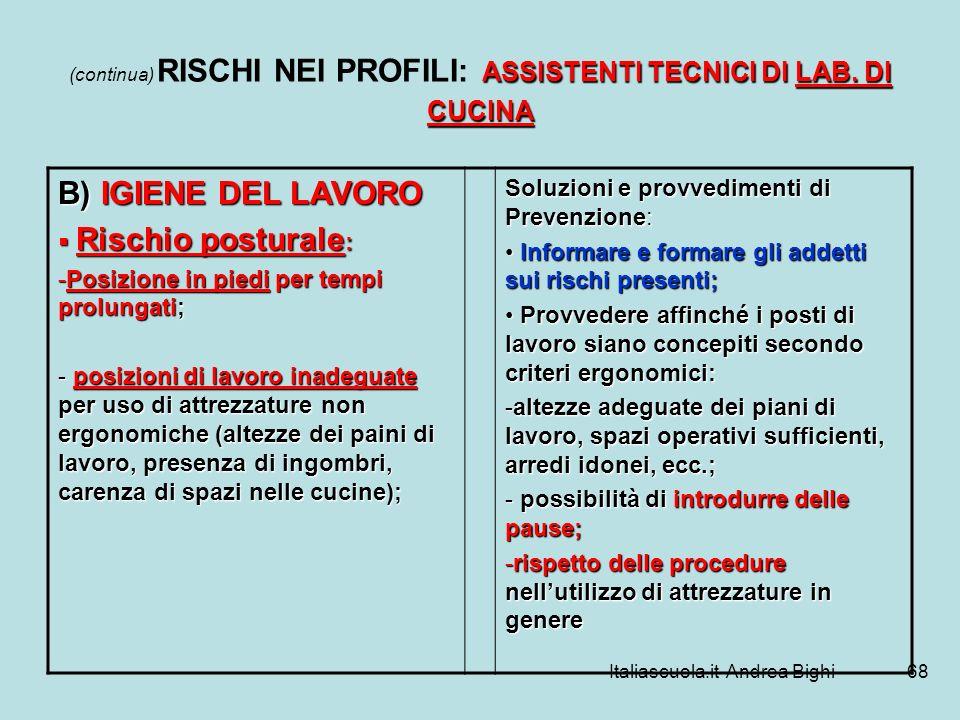 Italiascuola.it Andrea Bighi68 ASSISTENTI TECNICI DI LAB. DI CUCINA (continua) RISCHI NEI PROFILI: ASSISTENTI TECNICI DI LAB. DI CUCINA B) IGIENE DEL