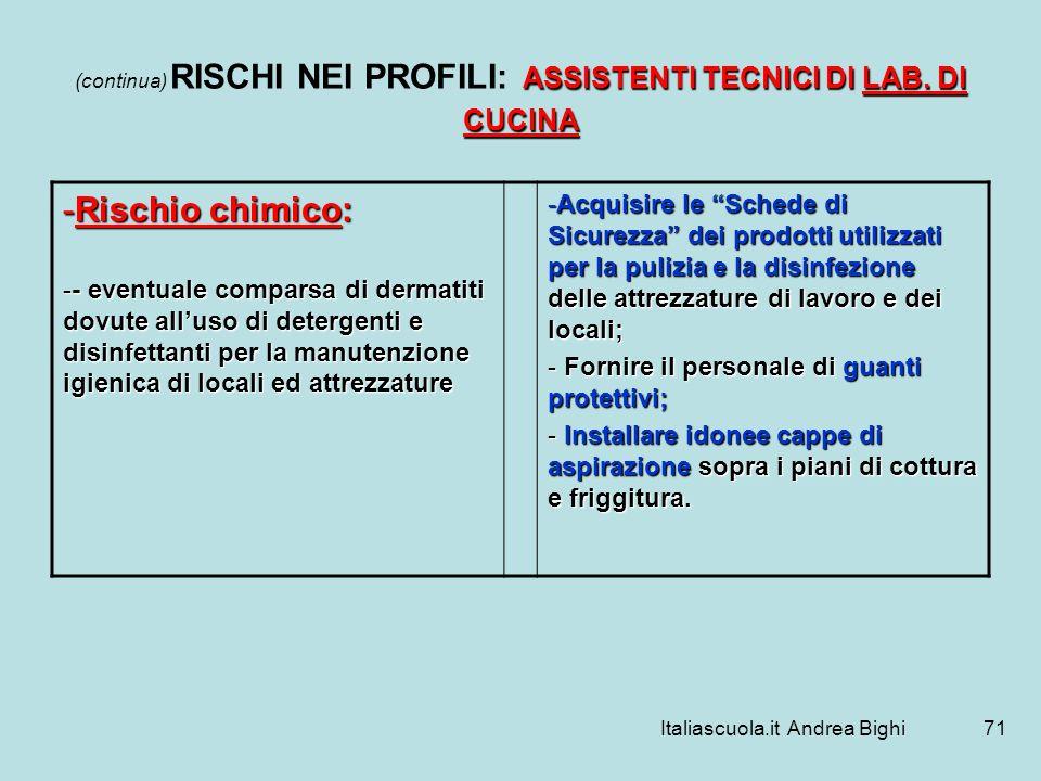 Italiascuola.it Andrea Bighi71 ASSISTENTI TECNICI DI LAB. DI CUCINA (continua) RISCHI NEI PROFILI: ASSISTENTI TECNICI DI LAB. DI CUCINA -Rischio chimi