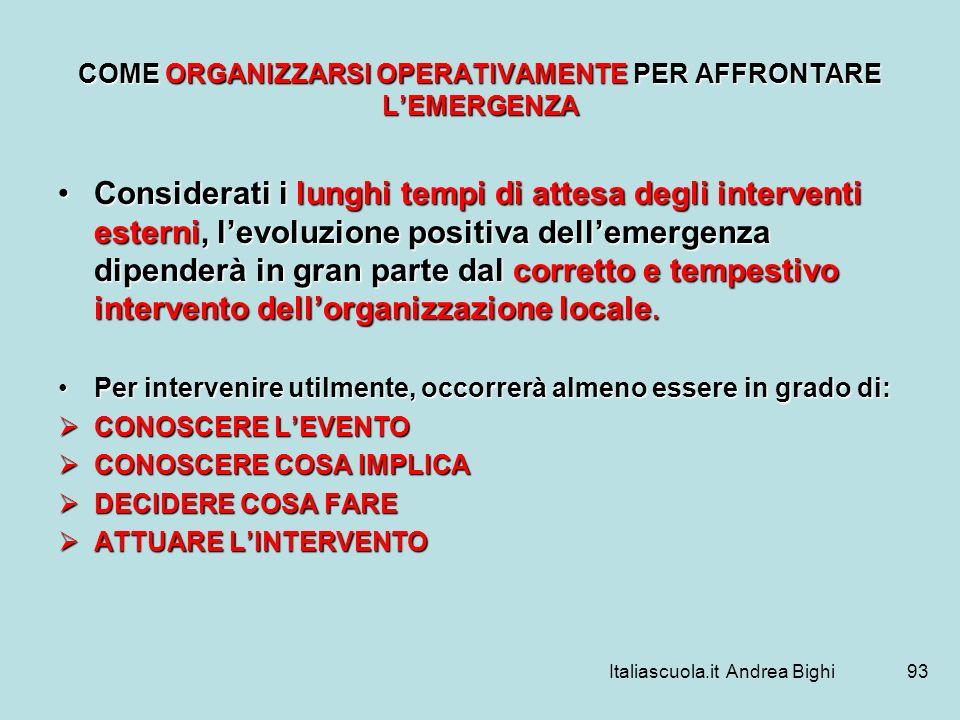 Italiascuola.it Andrea Bighi93 COME ORGANIZZARSI OPERATIVAMENTE PER AFFRONTARE LEMERGENZA Considerati i lunghi tempi di attesa degli interventi estern