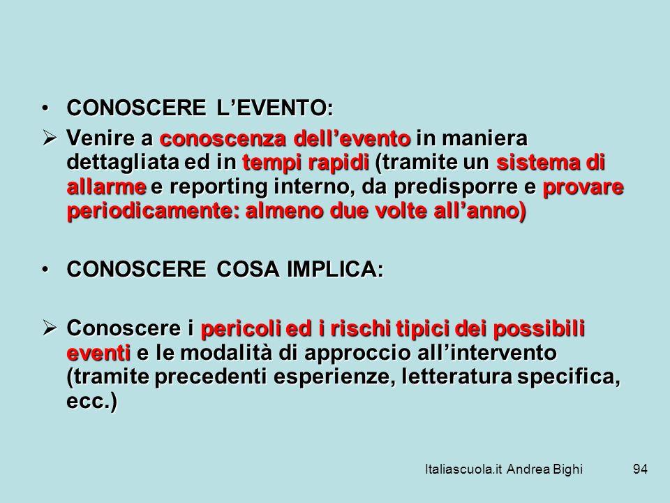 Italiascuola.it Andrea Bighi94 CONOSCERE LEVENTO:CONOSCERE LEVENTO: Venire a conoscenza dellevento in maniera dettagliata ed in tempi rapidi (tramite