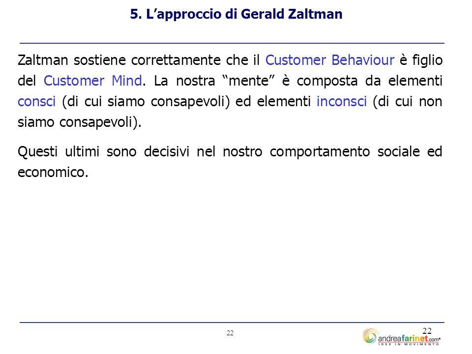 22 5. Lapproccio di Gerald Zaltman Zaltman sostiene correttamente che il Customer Behaviour è figlio del Customer Mind. La nostra mente è composta da