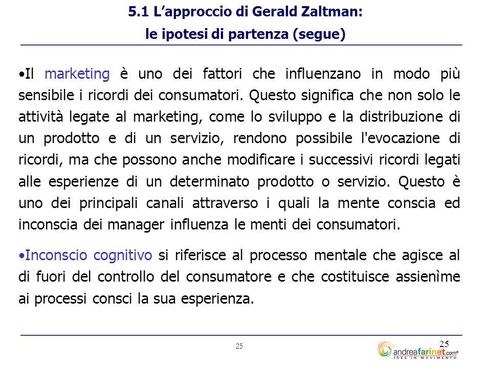 25 Il marketing è uno dei fattori che influenzano in modo più sensibile i ricordi dei consumatori.