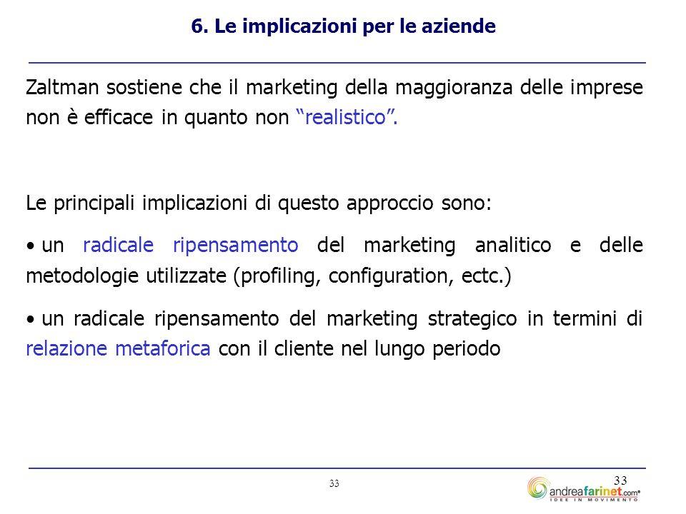 33 6. Le implicazioni per le aziende Zaltman sostiene che il marketing della maggioranza delle imprese non è efficace in quanto non realistico. Le pri