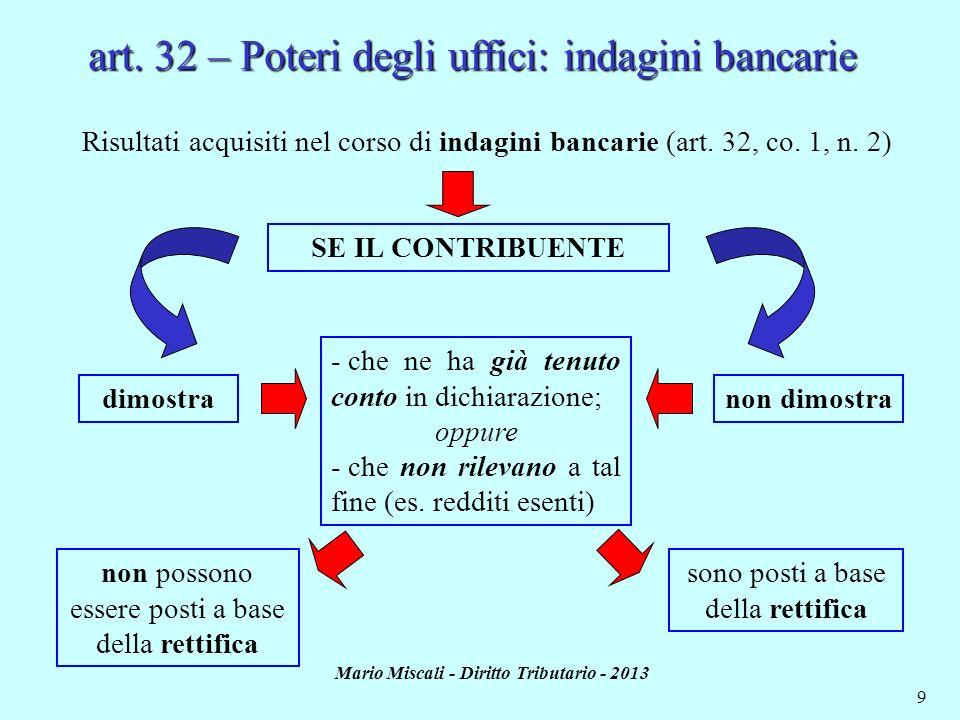Mario Miscali - Diritto Tributario - 2013 9 art. 32 – Poteri degli uffici: indagini bancarie Risultati acquisiti nel corso di indagini bancarie (art.