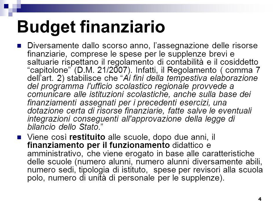 4 Budget finanziario Diversamente dallo scorso anno, lassegnazione delle risorse finanziarie, comprese le spese per le supplenze brevi e saltuarie rispettano il regolamento di contabilità e il cosiddetto capitolone (D.M.