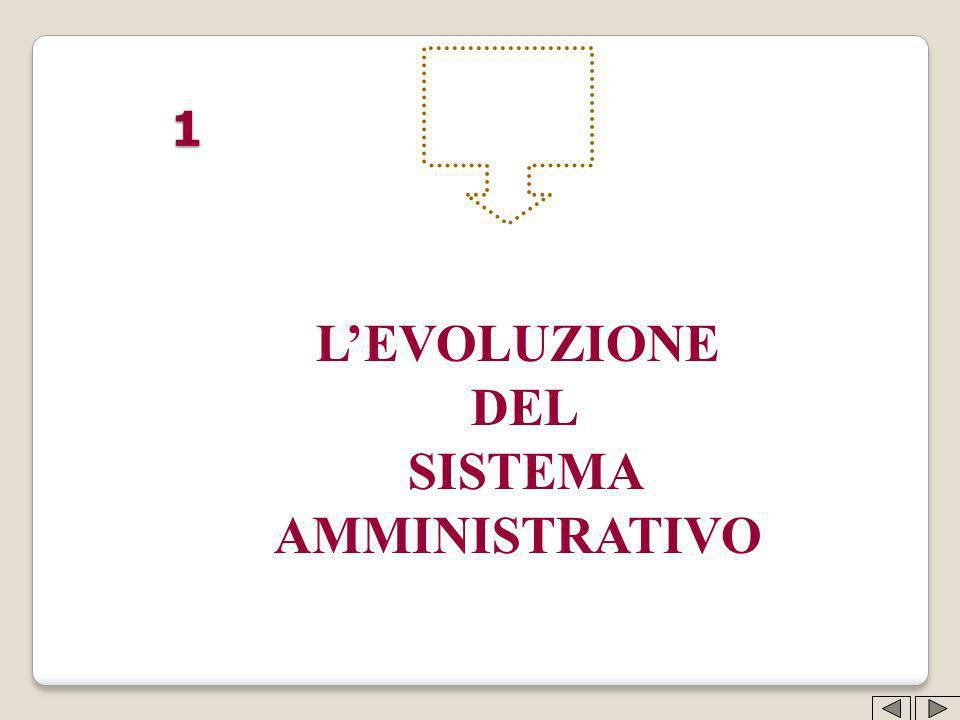 LEVOLUZIONE DEL SISTEMA AMMINISTRATIVO 1