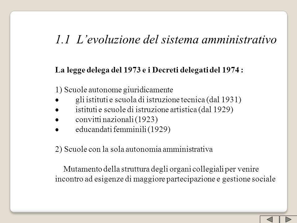 1.1 Levoluzione del sistema amministrativo La legge delega del 1973 e i Decreti delegati del 1974 : 1) Scuole autonome giuridicamente gli istituti e s
