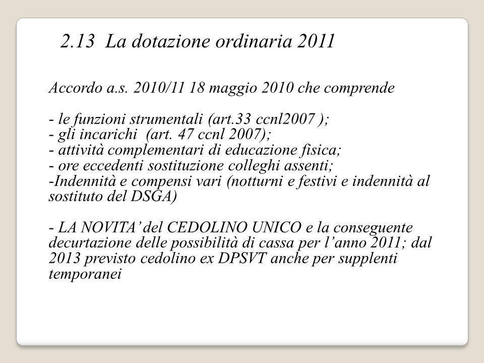 Accordo a.s. 2010/11 18 maggio 2010 che comprende - le funzioni strumentali (art.33 ccnl2007 ); - gli incarichi (art. 47 ccnl 2007); - attività comple