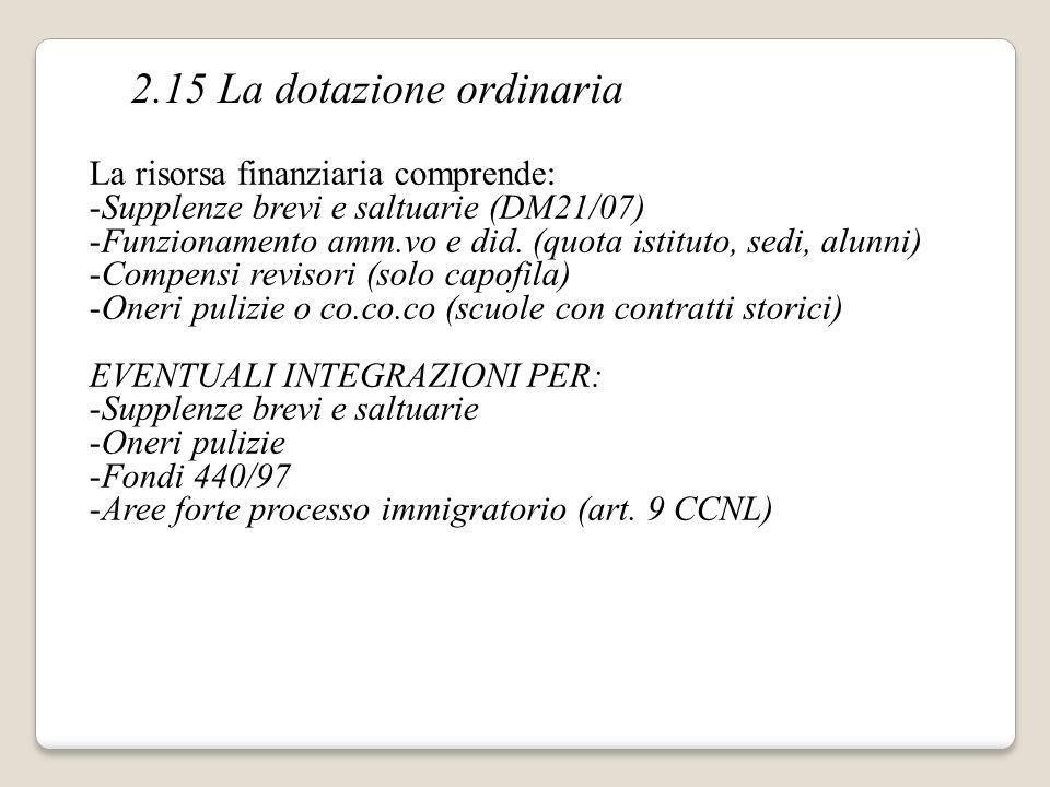 La risorsa finanziaria comprende: -Supplenze brevi e saltuarie (DM21/07) -Funzionamento amm.vo e did. (quota istituto, sedi, alunni) -Compensi revisor