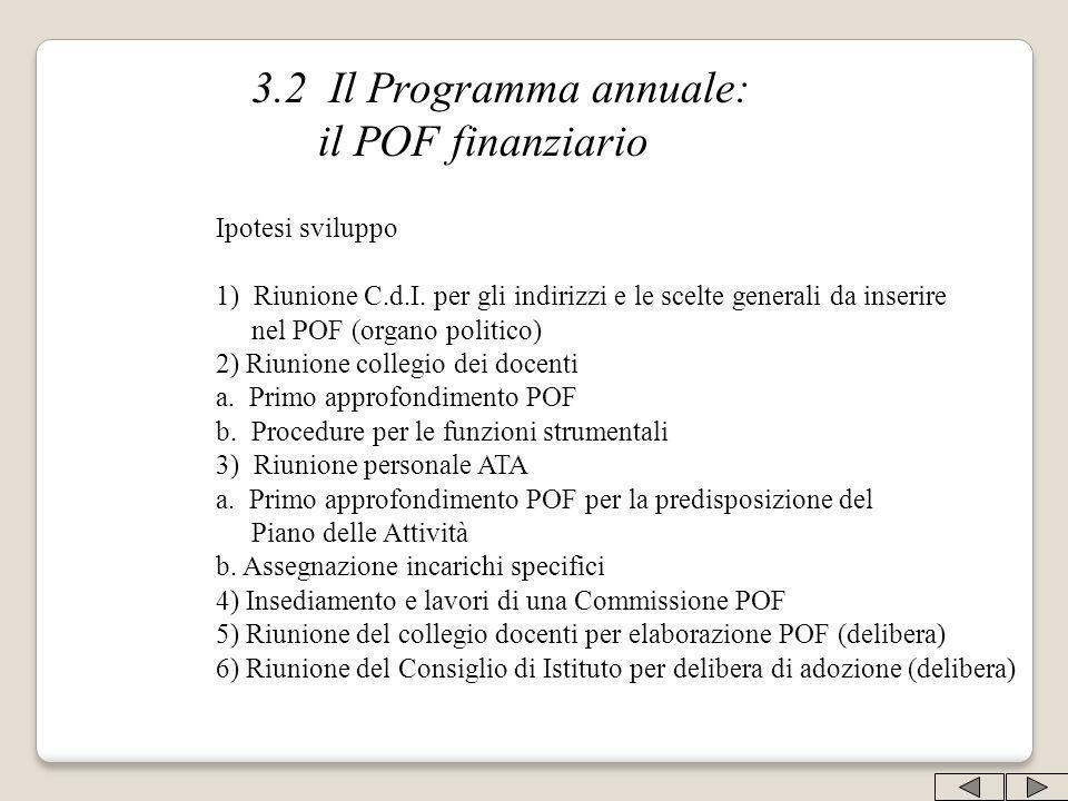 3.2 Il Programma annuale: il POF finanziario Ipotesi sviluppo 1) Riunione C.d.I. per gli indirizzi e le scelte generali da inserire nel POF (organo po