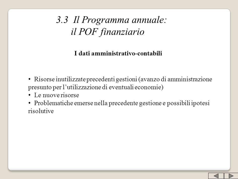 3.3 Il Programma annuale: il POF finanziario I dati amministrativo-contabili Risorse inutilizzate precedenti gestioni (avanzo di amministrazione presu
