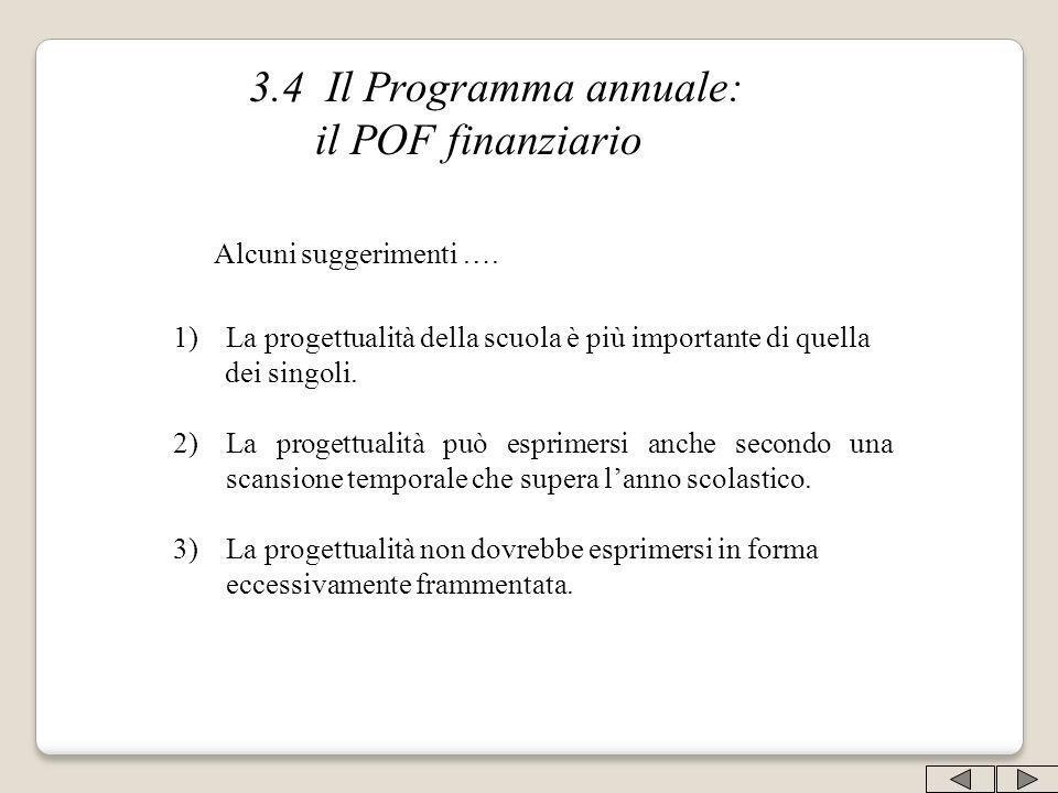 3.4 Il Programma annuale: il POF finanziario Alcuni suggerimenti …. 1)La progettualità della scuola è più importante di quella dei singoli. 2)La proge