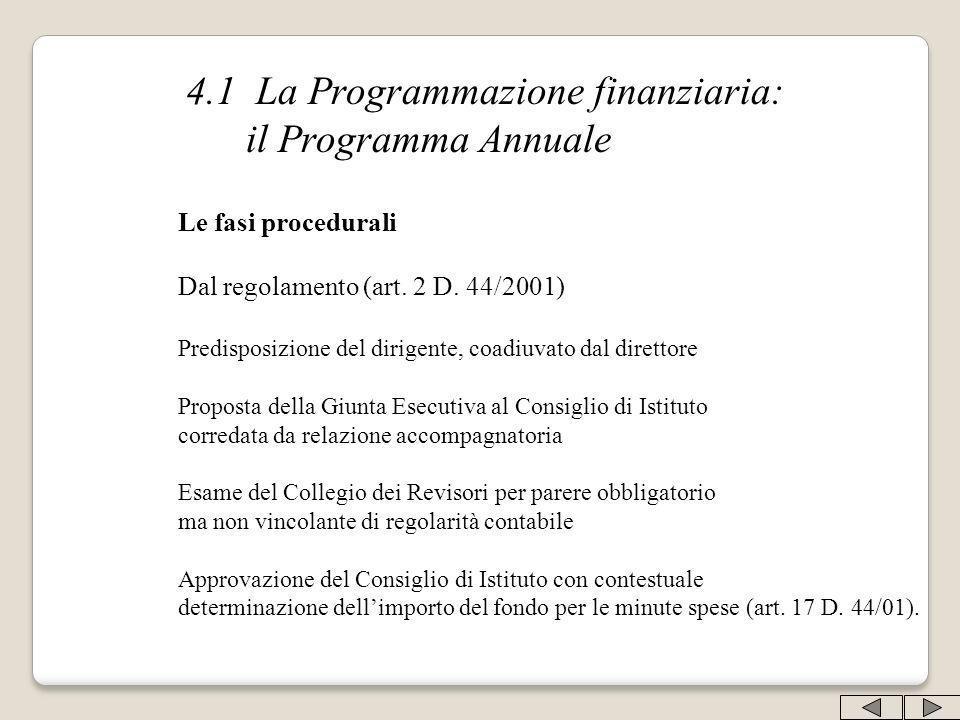4.1 La Programmazione finanziaria: il Programma Annuale Le fasi procedurali Dal regolamento (art. 2 D. 44/2001) Predisposizione del dirigente, coadiuv