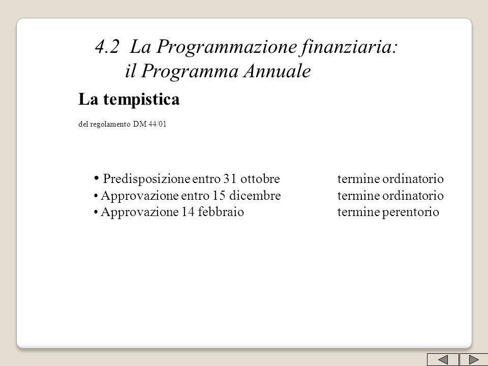 4.2 La Programmazione finanziaria: il Programma Annuale La tempistica del regolamento DM 44/01 Predisposizione entro 31 ottobretermine ordinatorio App