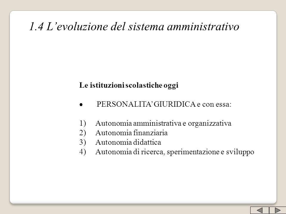 1.4 Levoluzione del sistema amministrativo Le istituzioni scolastiche oggi PERSONALITA GIURIDICA e con essa: 1) Autonomia amministrativa e organizzati