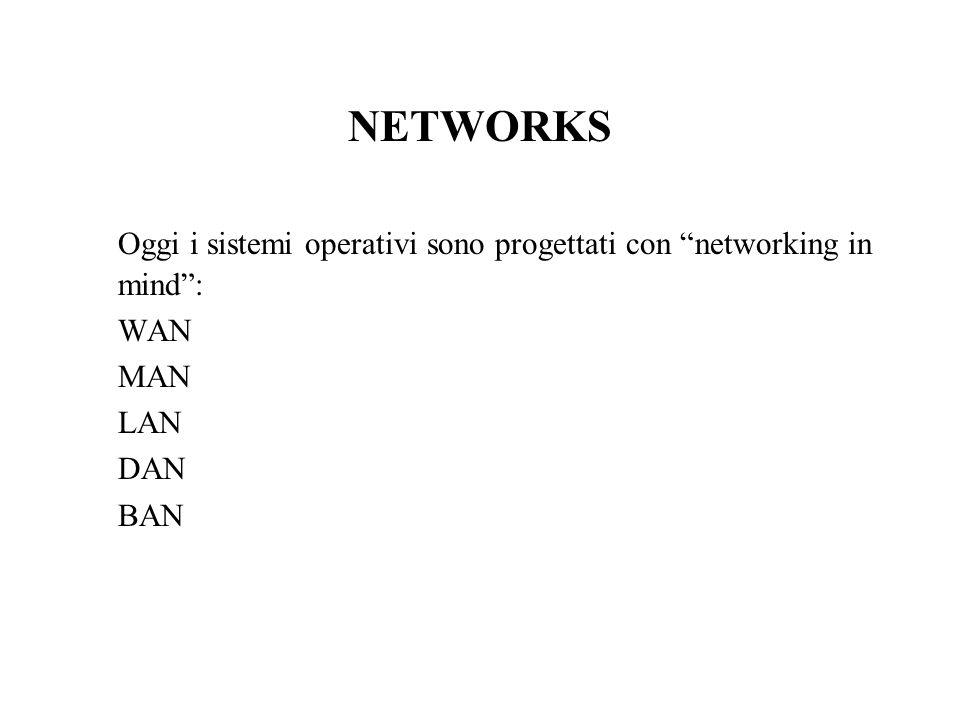 NETWORKS Oggi i sistemi operativi sono progettati con networking in mind: WAN MAN LAN DAN BAN